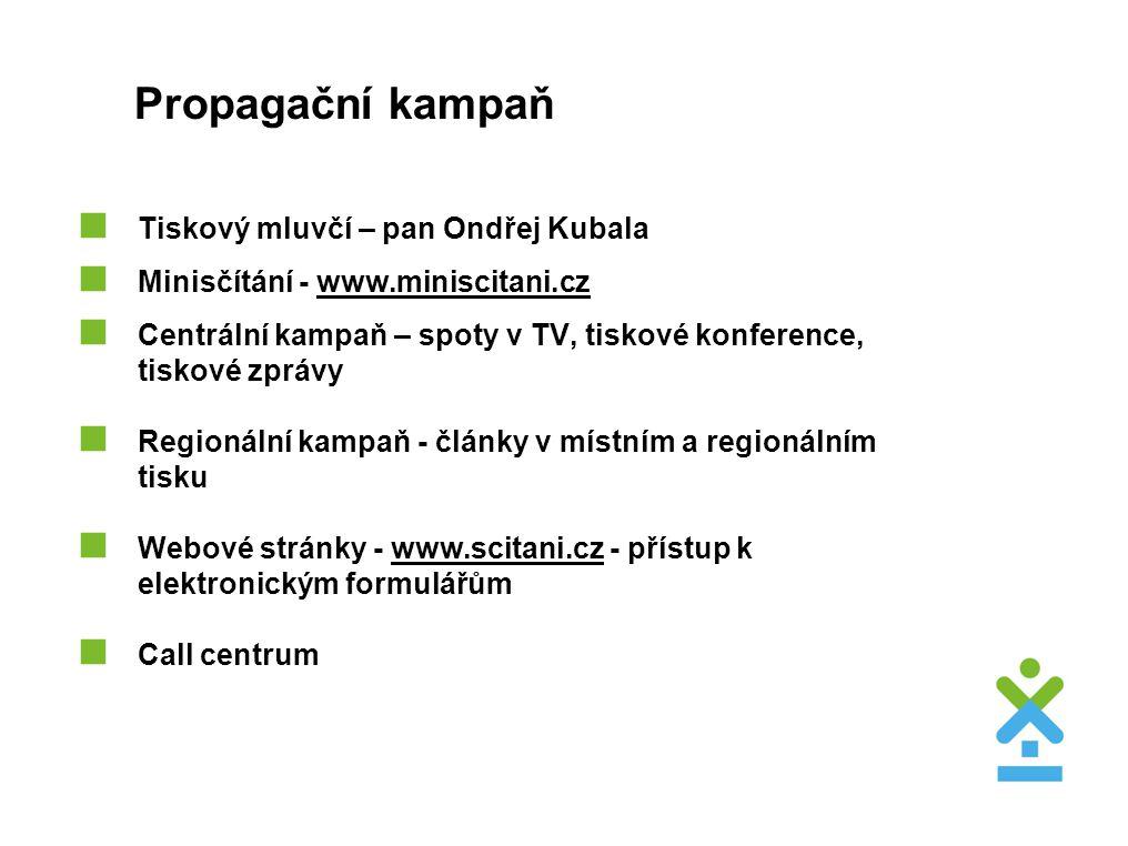 Propagační kampaň Tiskový mluvčí – pan Ondřej Kubala