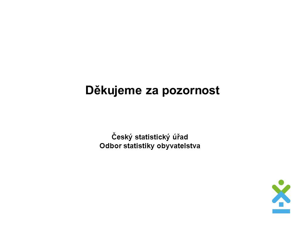 Český statistický úřad Odbor statistiky obyvatelstva