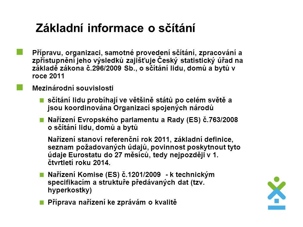 Základní informace o sčítání