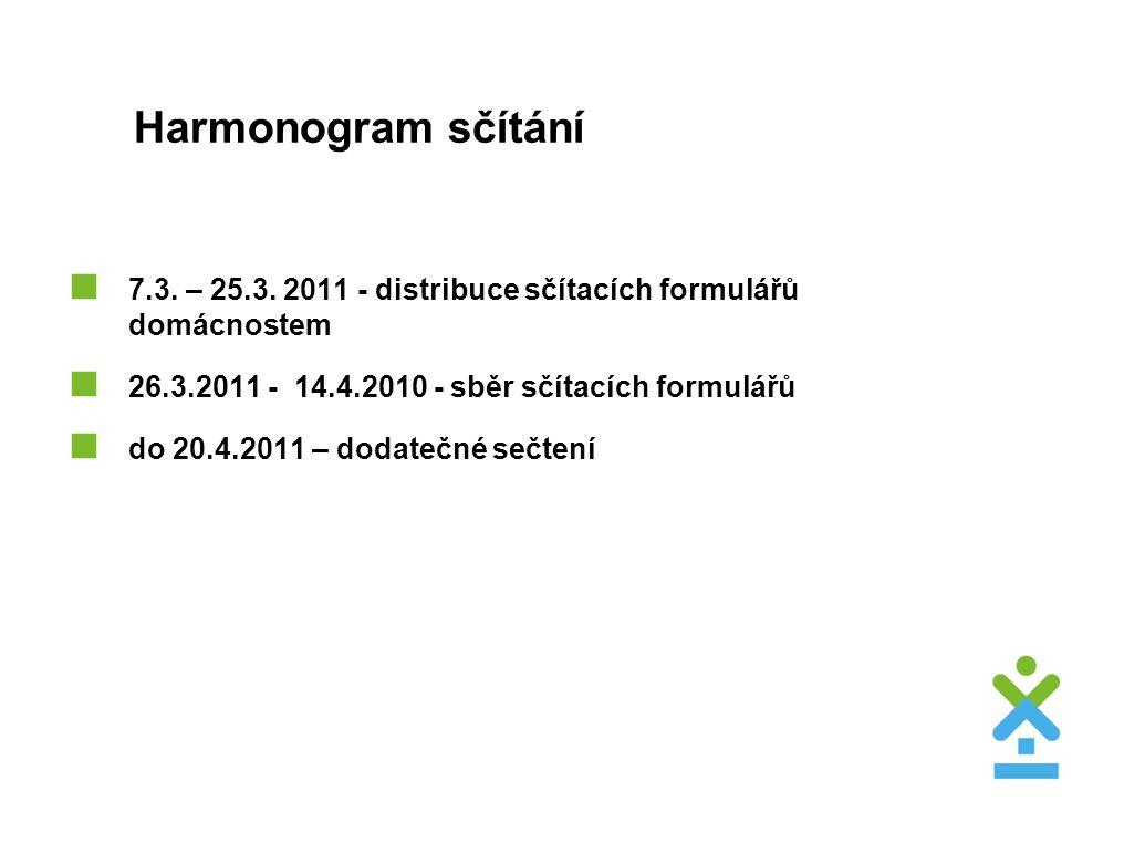 Harmonogram sčítání 7.3. – 25.3. 2011 - distribuce sčítacích formulářů domácnostem. 26.3.2011 - 14.4.2010 - sběr sčítacích formulářů.