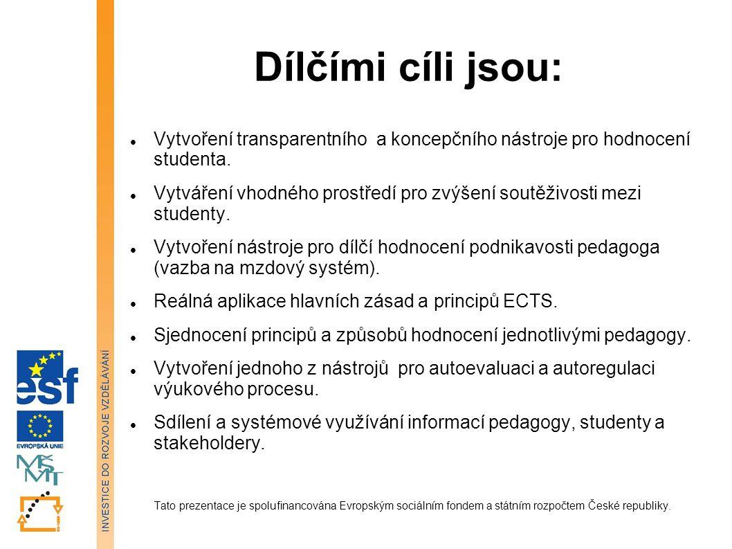 Dílčími cíli jsou: Vytvoření transparentního a koncepčního nástroje pro hodnocení studenta.
