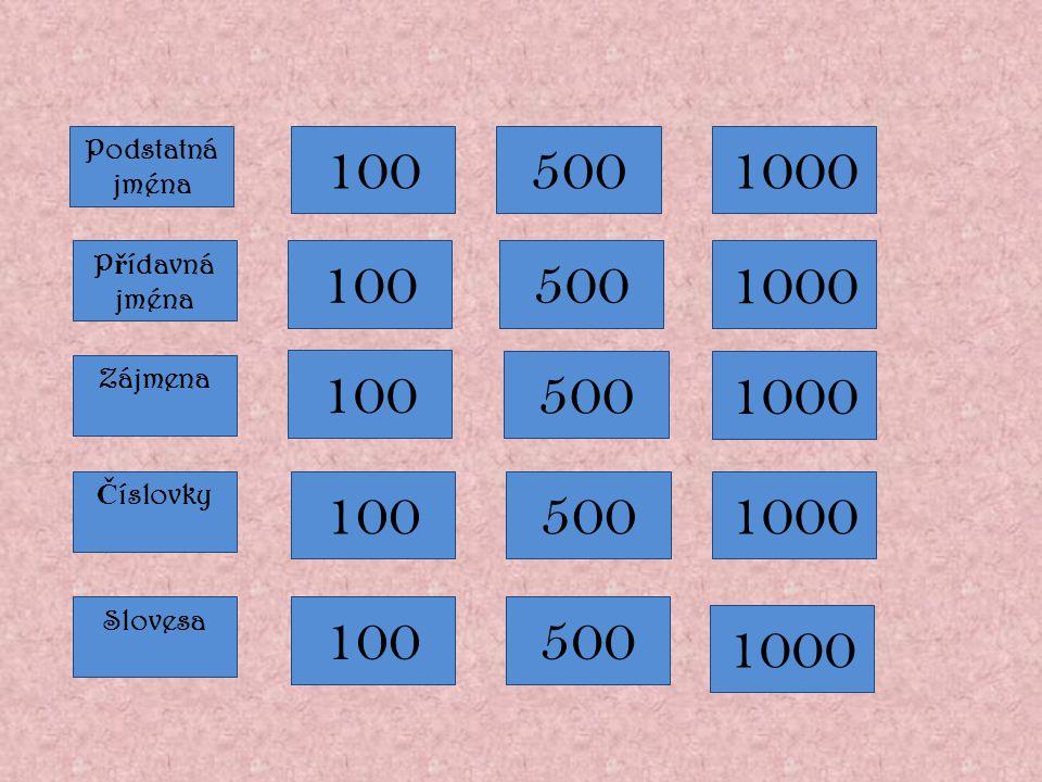 Podstatná jména 100. 500. 1000. Přídavná. jména. 100. 500. 1000. Zájmena. 100. 500. 1000.