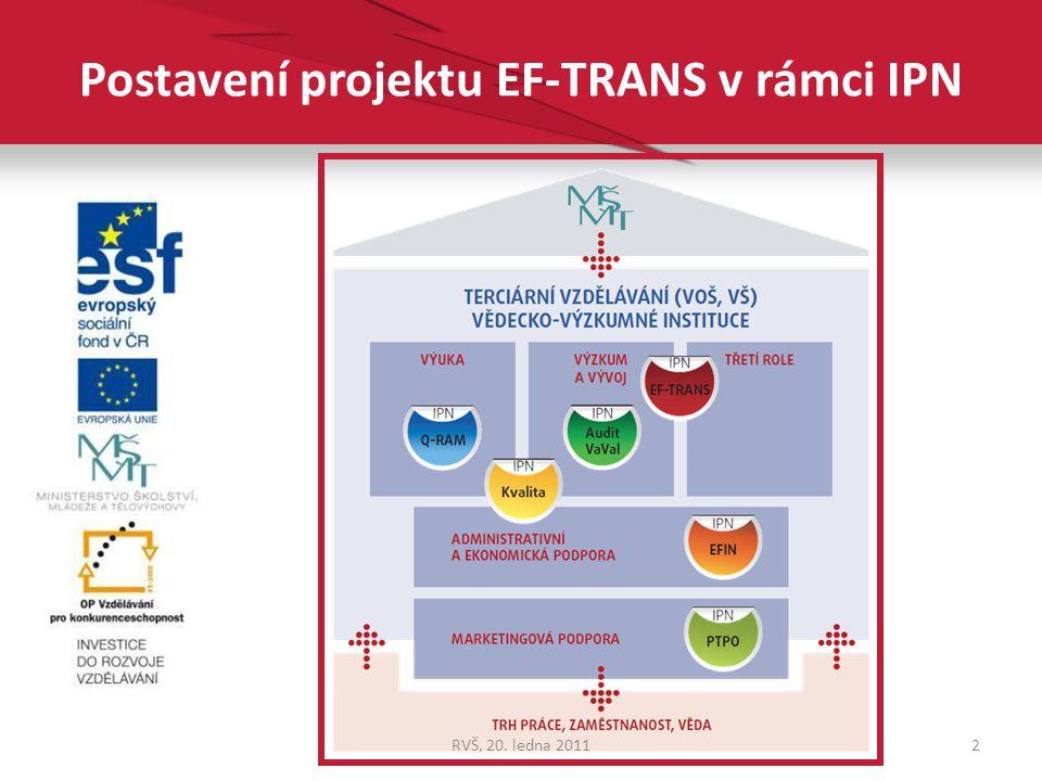 Postavení projektu EF-TRANS v rámci IPN