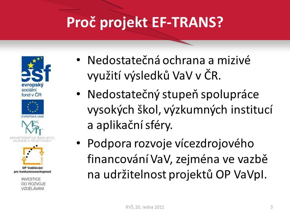 Proč projekt EF-TRANS Nedostatečná ochrana a mizivé využití výsledků VaV v ČR.
