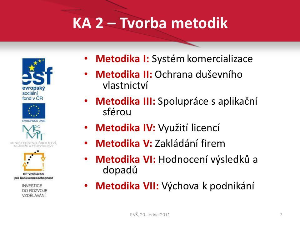 KA 2 – Tvorba metodik Metodika I: Systém komercializace