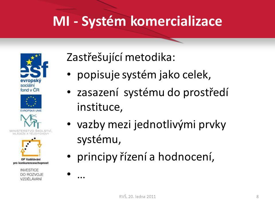 MI - Systém komercializace