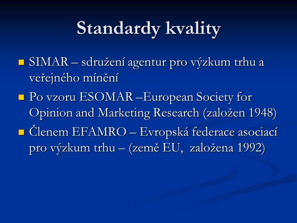 Standardy kvality SIMAR – sdružení agentur pro výzkum trhu a veřejného mínění.