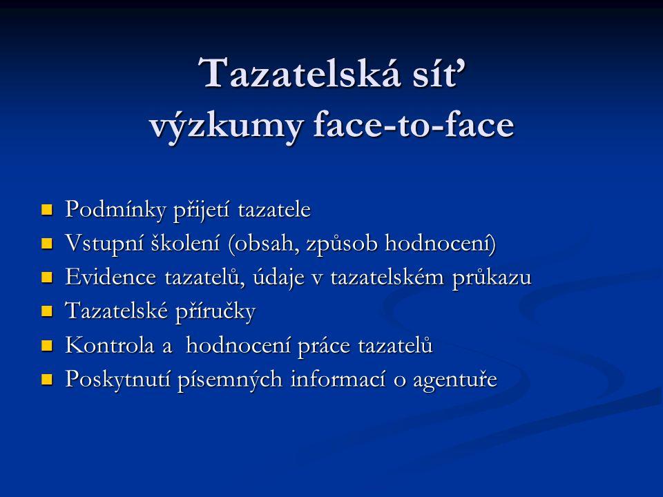 Tazatelská síť výzkumy face-to-face
