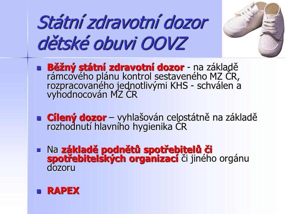 Státní zdravotní dozor dětské obuvi OOVZ