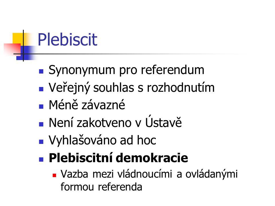 Plebiscit Synonymum pro referendum Veřejný souhlas s rozhodnutím