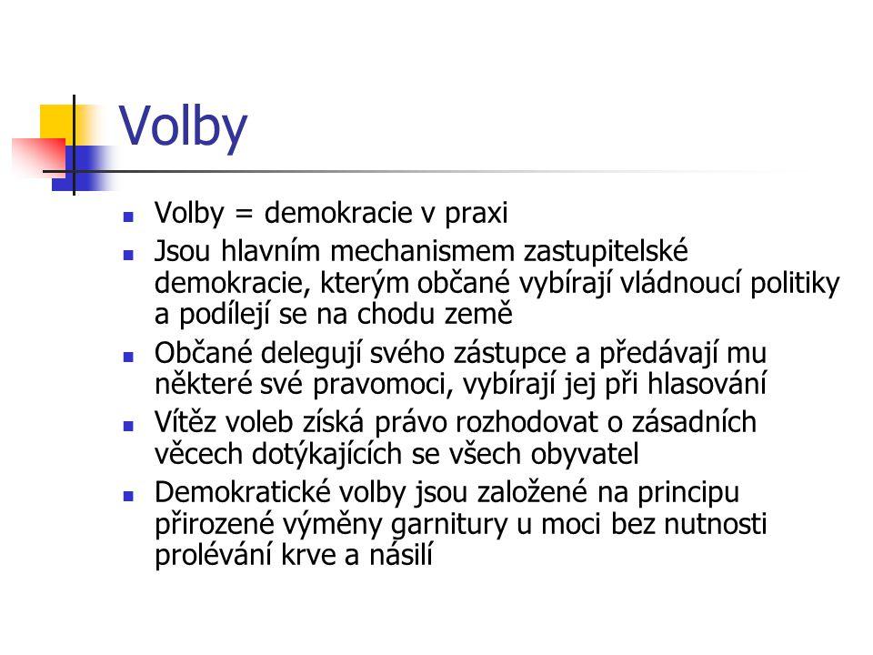 Volby Volby = demokracie v praxi
