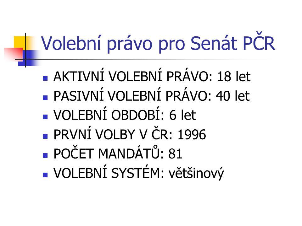 Volební právo pro Senát PČR