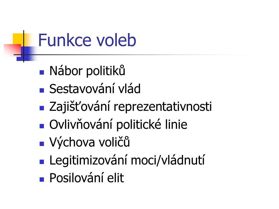 Funkce voleb Nábor politiků Sestavování vlád