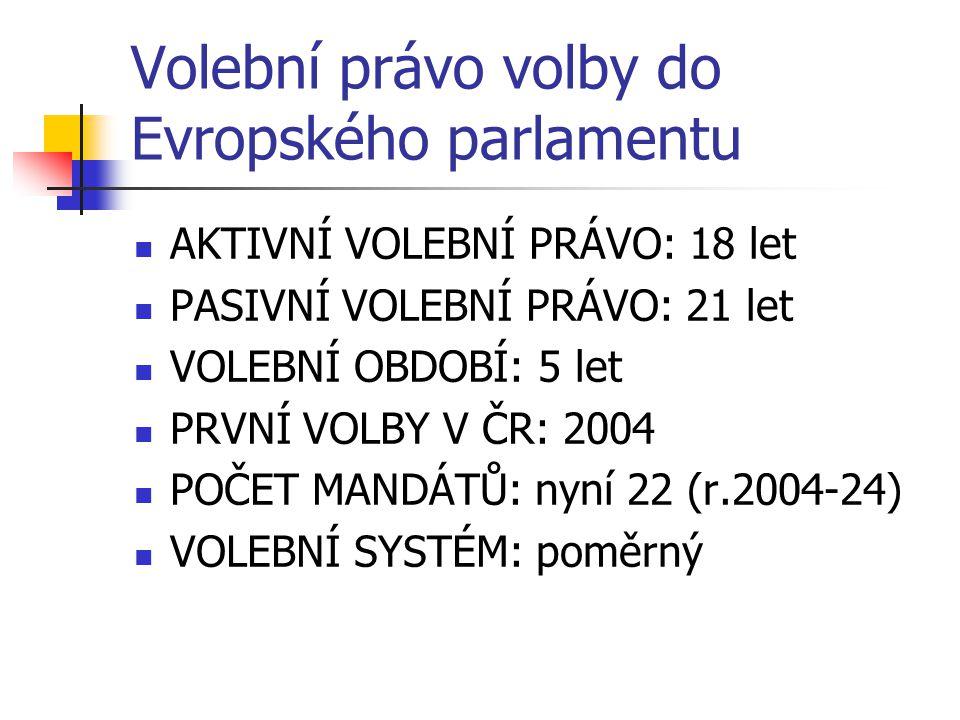 Volební právo volby do Evropského parlamentu