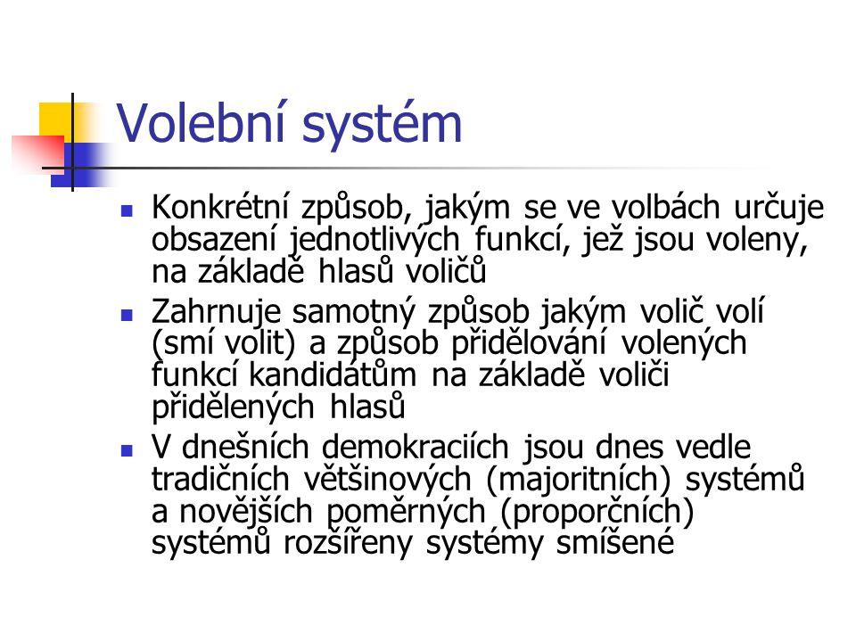Volební systém Konkrétní způsob, jakým se ve volbách určuje obsazení jednotlivých funkcí, jež jsou voleny, na základě hlasů voličů.