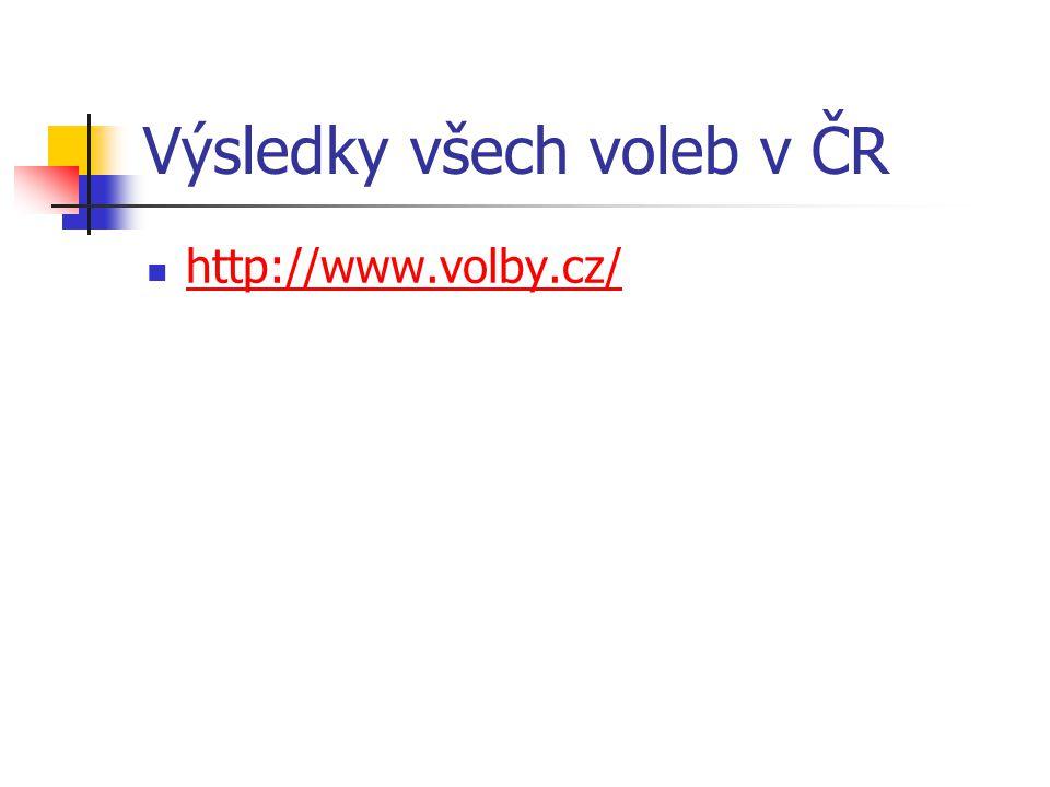 Výsledky všech voleb v ČR