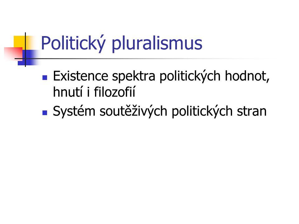 Politický pluralismus