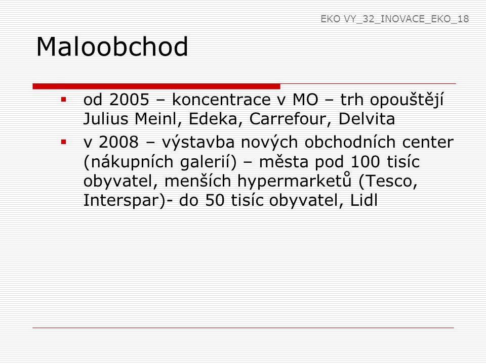 EKO VY_32_INOVACE_EKO_18 Maloobchod. od 2005 – koncentrace v MO – trh opouštějí Julius Meinl, Edeka, Carrefour, Delvita.