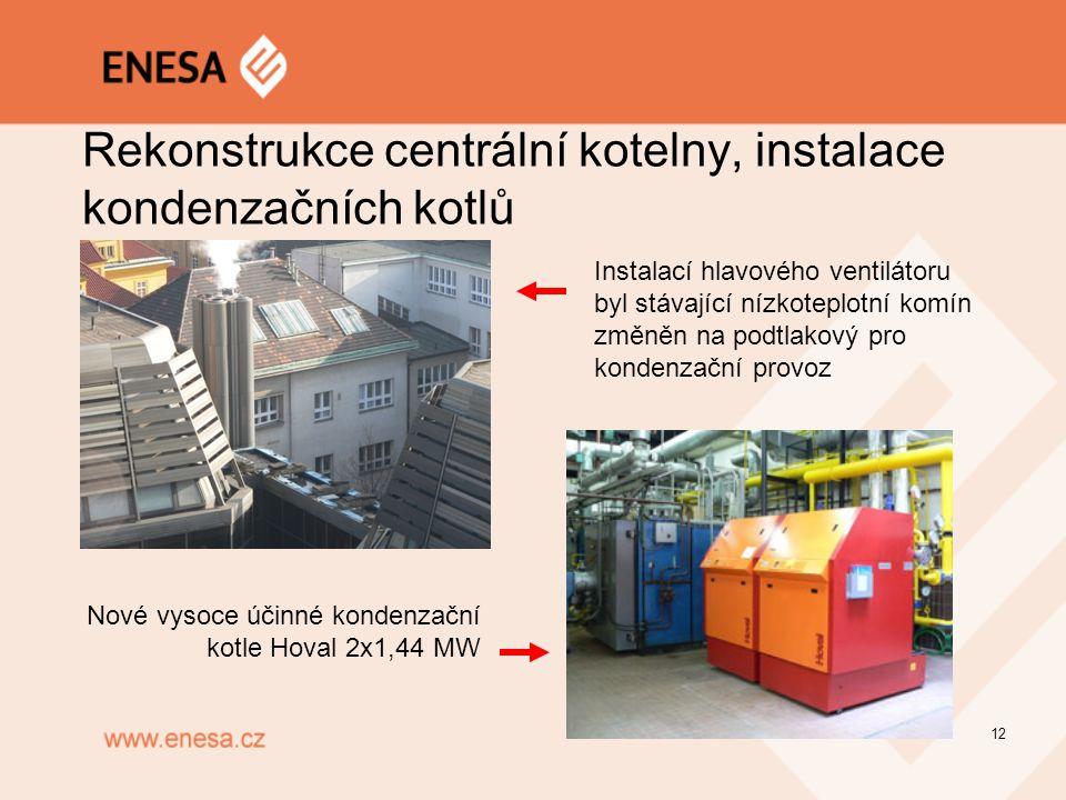 Rekonstrukce centrální kotelny, instalace kondenzačních kotlů