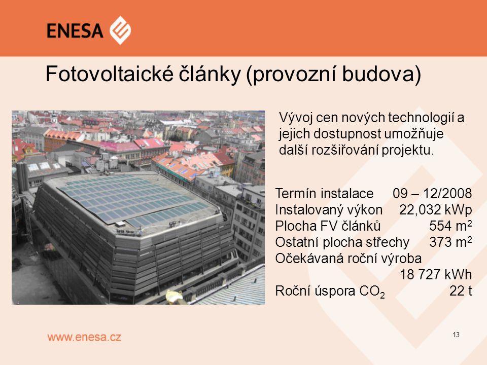 Fotovoltaické články (provozní budova)