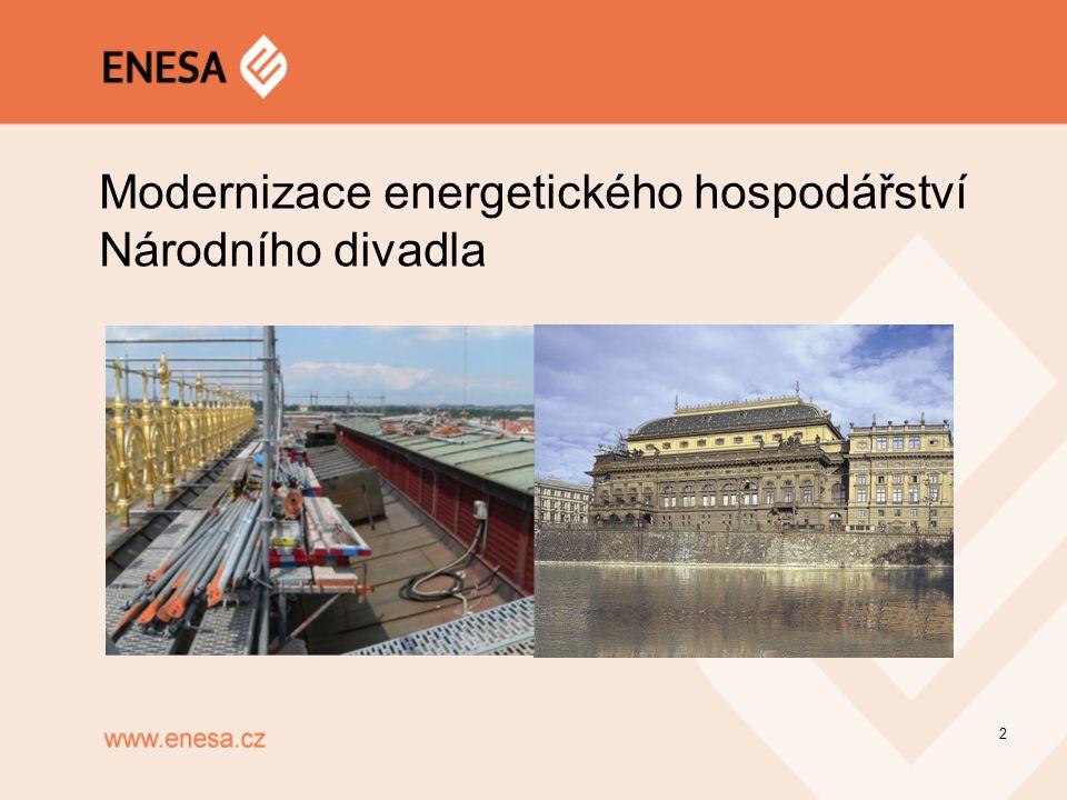 Modernizace energetického hospodářství Národního divadla