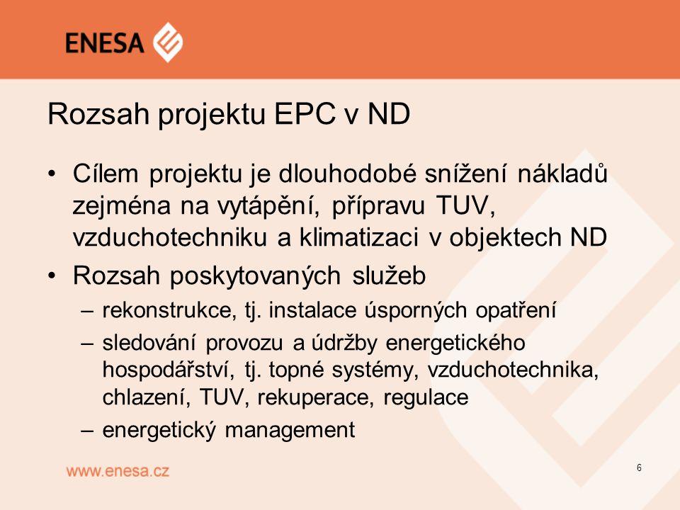 Rozsah projektu EPC v ND