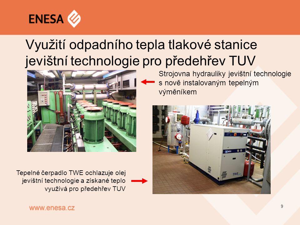 Využití odpadního tepla tlakové stanice jevištní technologie pro předehřev TUV
