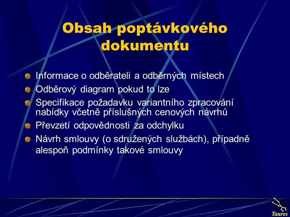 Obsah poptávkového dokumentu