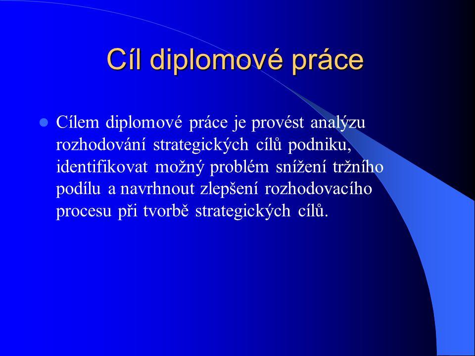 Cíl diplomové práce