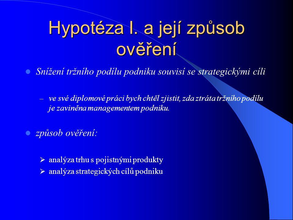 Hypotéza I. a její způsob ověření