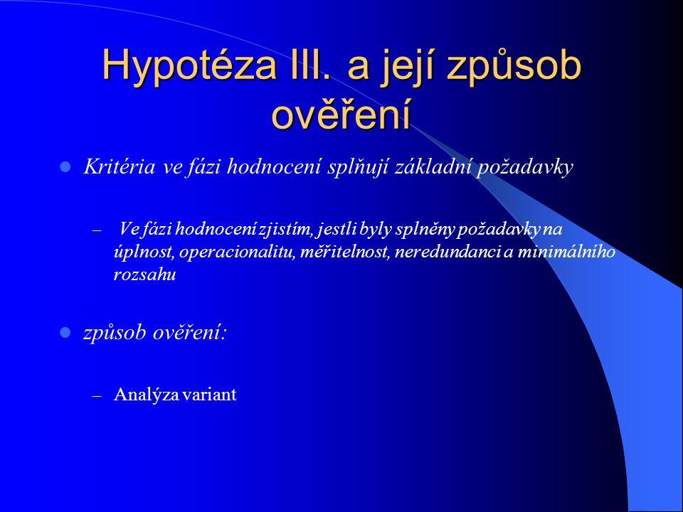 Hypotéza III. a její způsob ověření