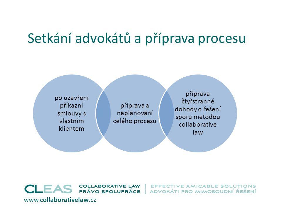 Setkání advokátů a příprava procesu