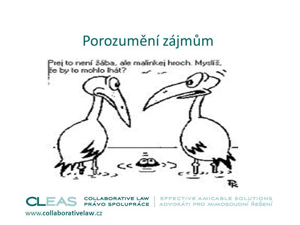 Porozumění zájmům www.collaborativelaw.cz