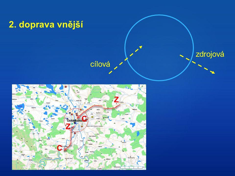 2. doprava vnější zdrojová cílová Z C Z C