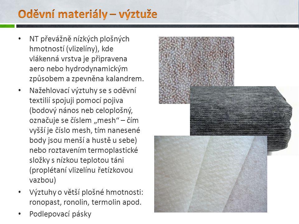 Oděvní materiály – výztuže