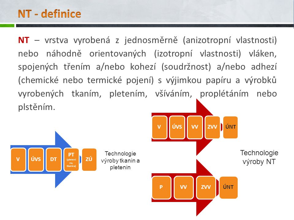 NT - definice
