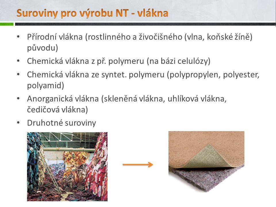 Suroviny pro výrobu NT - vlákna