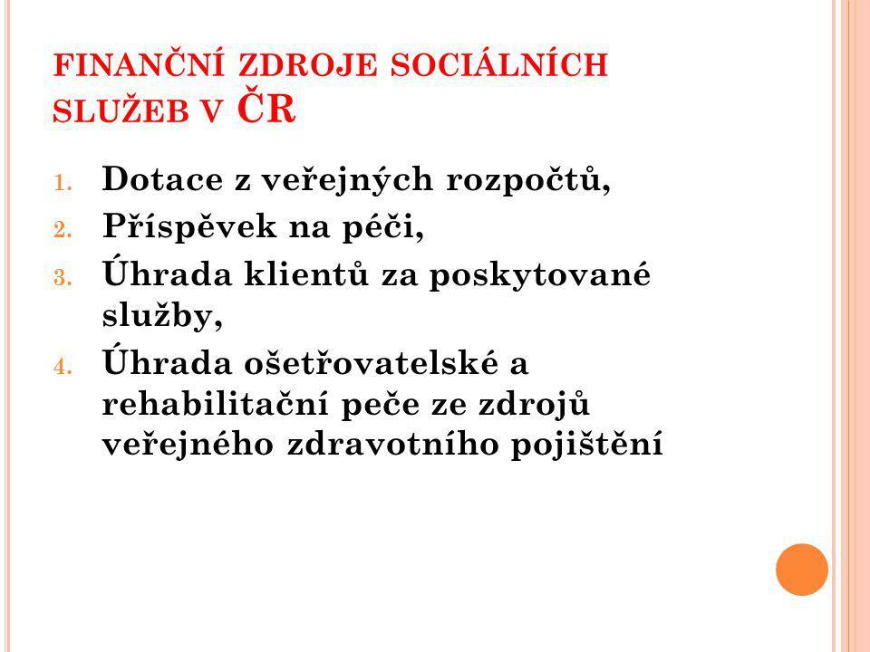 finanční zdroje sociálních služeb v ČR