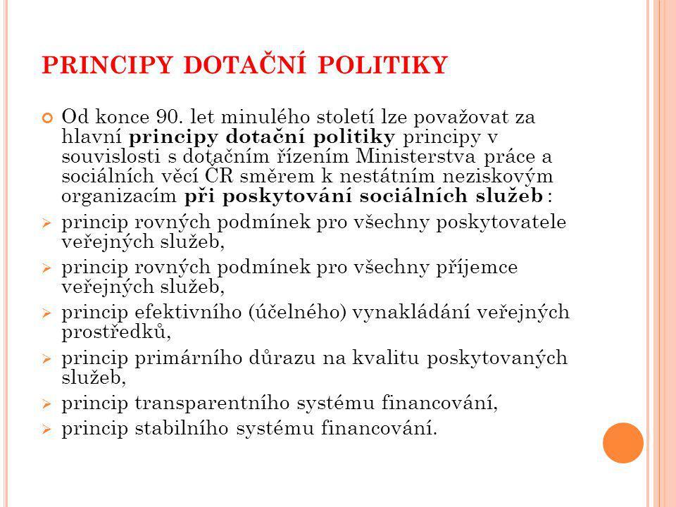principy dotační politiky