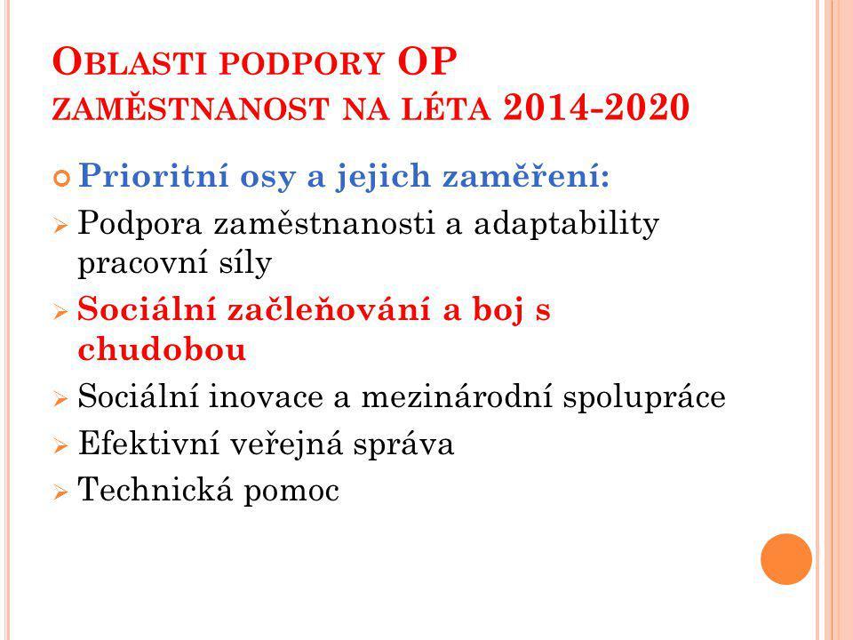 Oblasti podpory OP zaměstnanost na léta 2014-2020