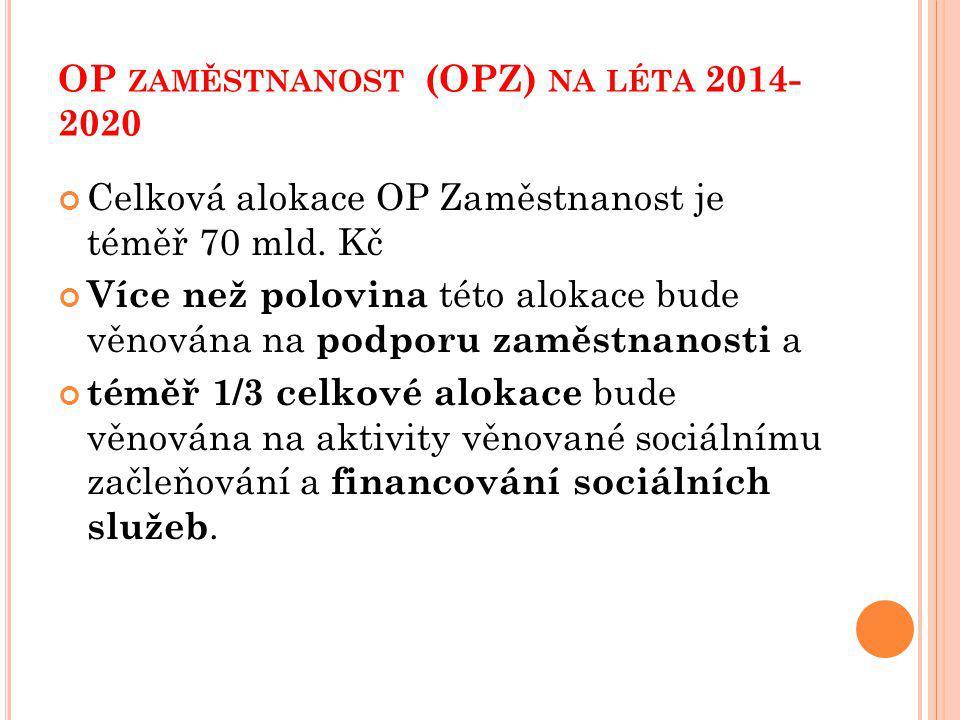 OP zaměstnanost (OPZ) na léta 2014-2020