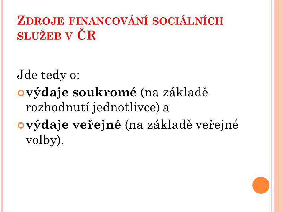 Zdroje financování sociálních služeb v ČR