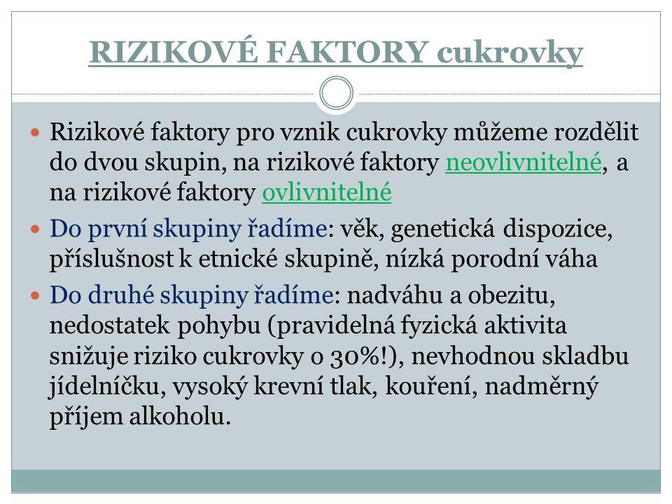 RIZIKOVÉ FAKTORY cukrovky