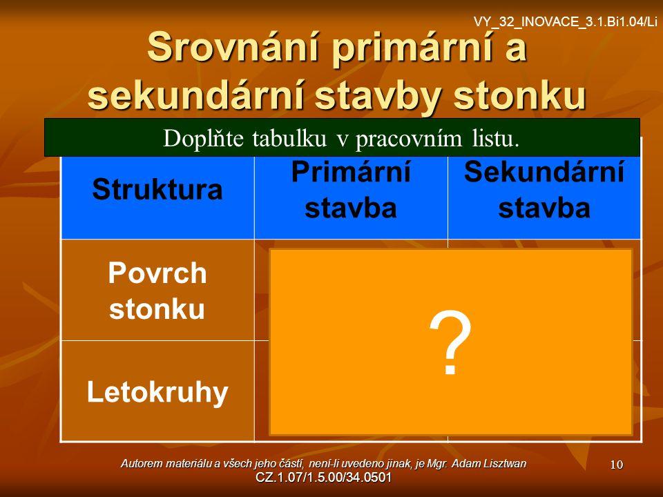 Srovnání primární a sekundární stavby stonku