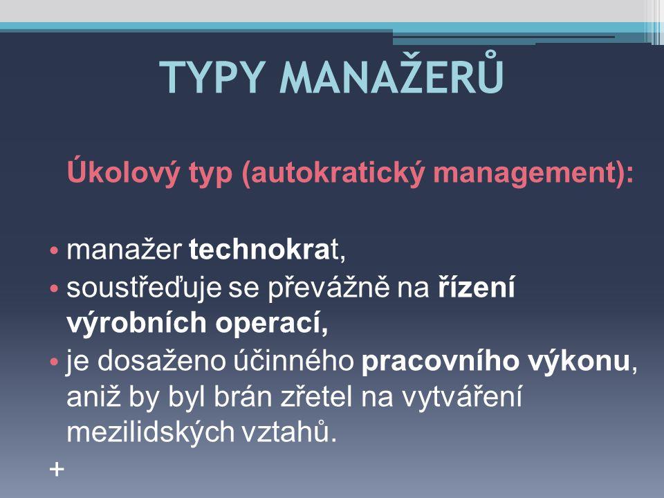 TYPY MANAŽERŮ Úkolový typ (autokratický management):
