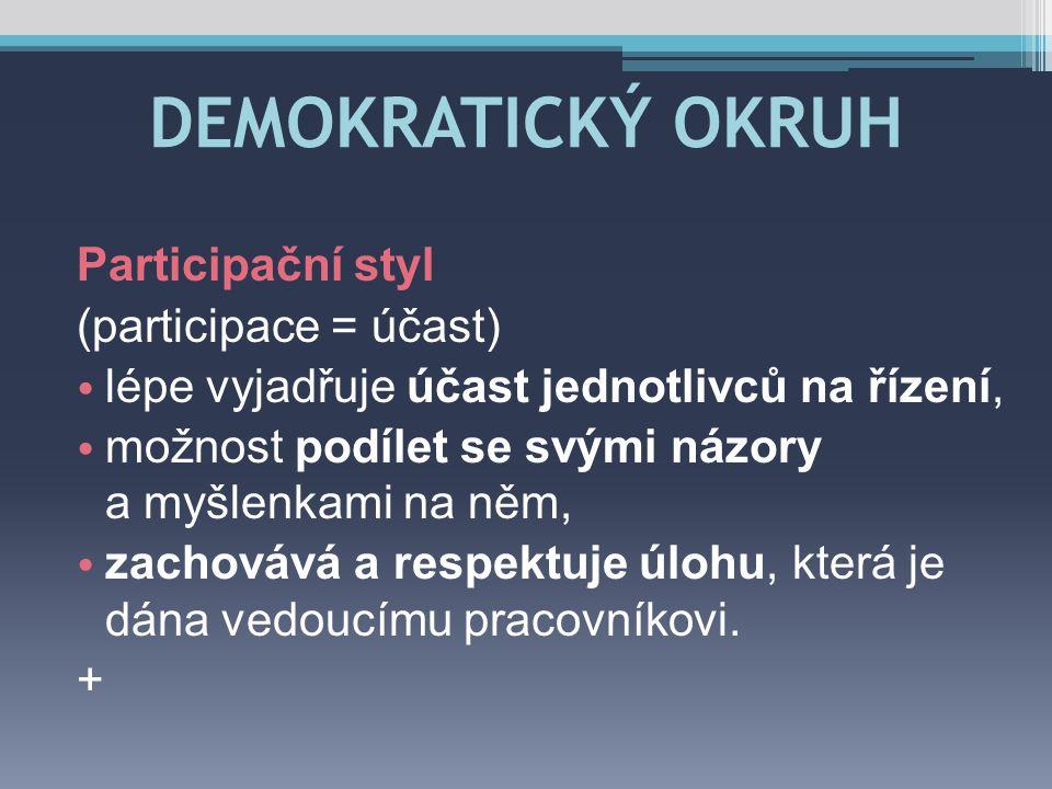 DEMOKRATICKÝ OKRUH Participační styl (participace = účast)