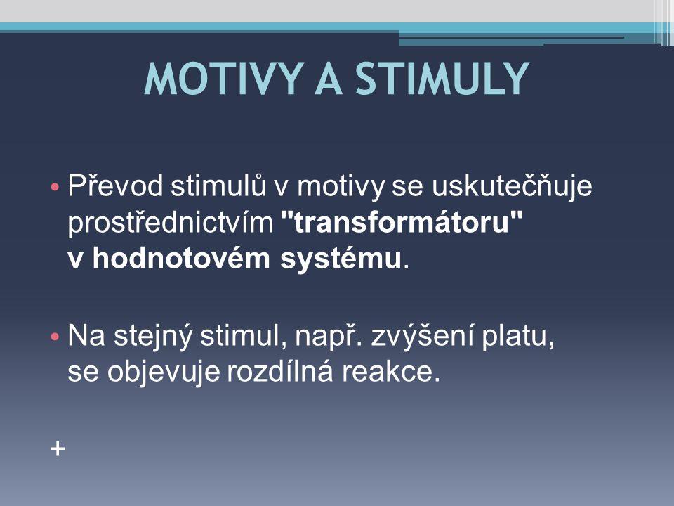 MOTIVY A STIMULY Převod stimulů v motivy se uskutečňuje prostřednictvím transformátoru v hodnotovém systému.