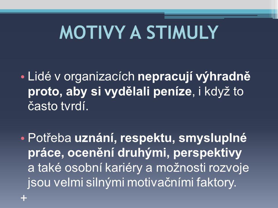 MOTIVY A STIMULY Lidé v organizacích nepracují výhradně proto, aby si vydělali peníze, i když to často tvrdí.