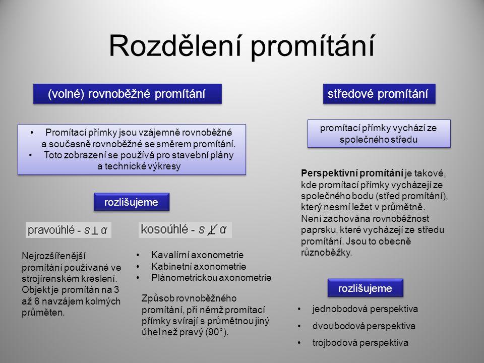 Rozdělení promítání (volné) rovnoběžné promítání středové promítání