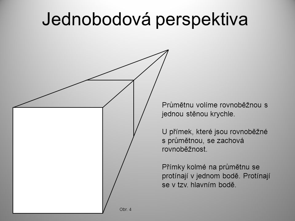 Jednobodová perspektiva